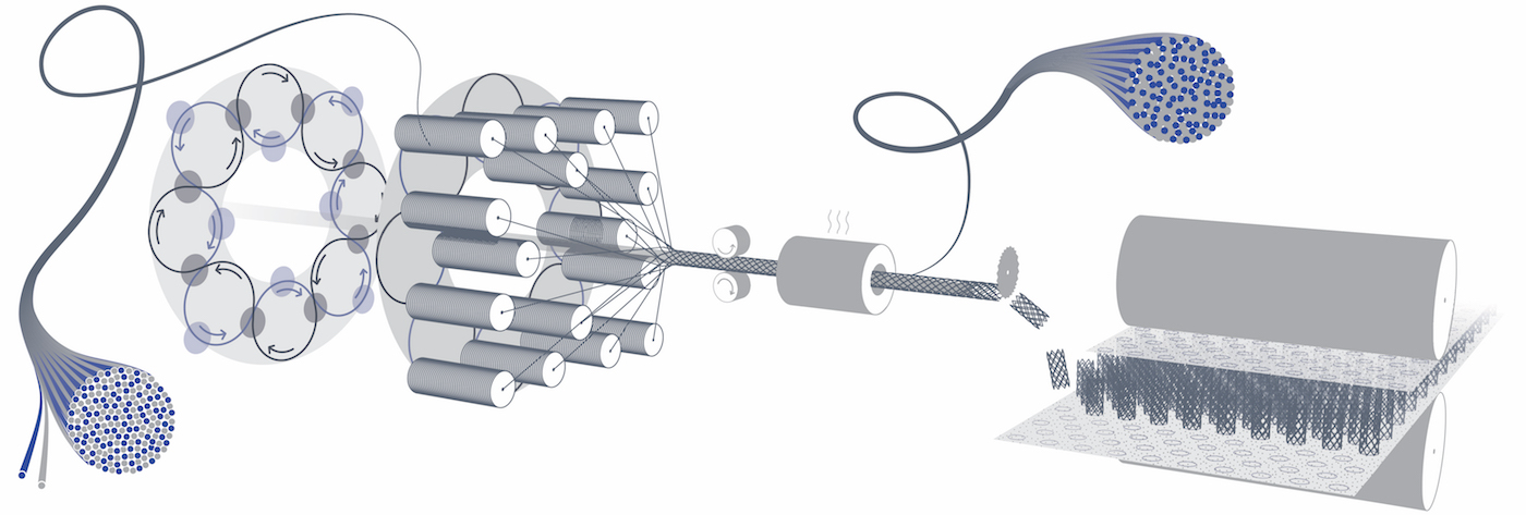 Federkern 3 0 m a material und technologie for Produktdesign bremen